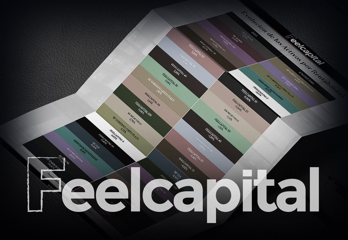 Robo Advisors_Feelcapital_Evolución de activos
