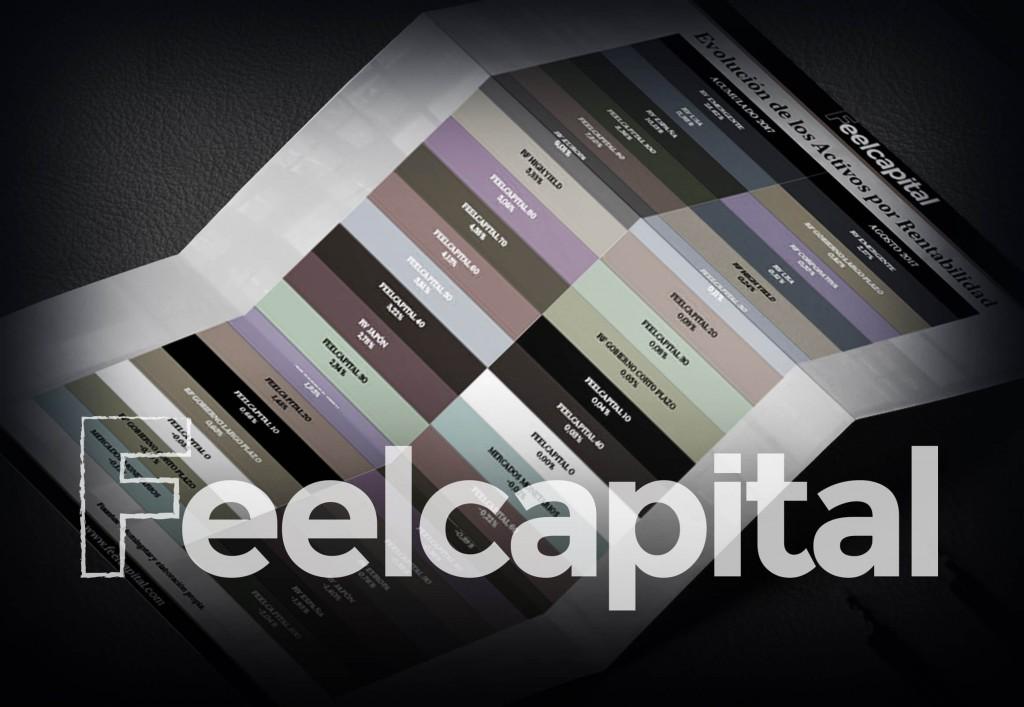 Feelcapital supera en rentabilidad al resto de los robo advisor españoles